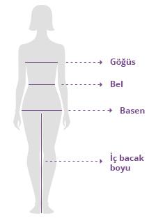 Kadın Giyim Ölçü Bilgileri
